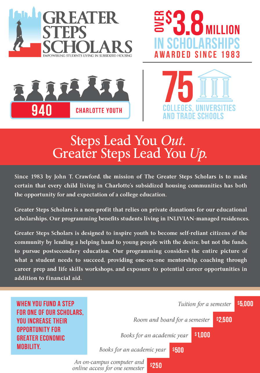 Greater Steps 2019 Infographic